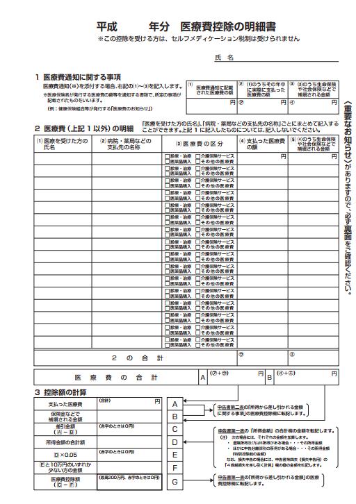 控除 書 申告 費 医療 令和3年度(令和2年分)の医療費控除の申告について